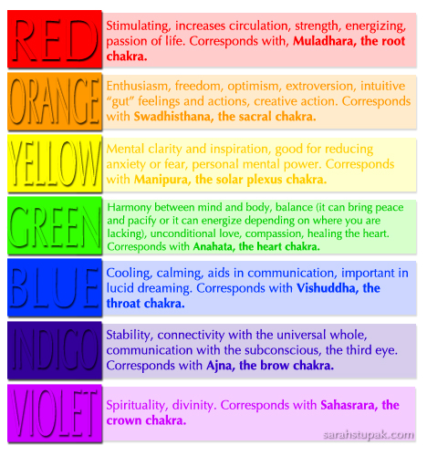 28 Color Feelings Chart Pics Photos For The Kids